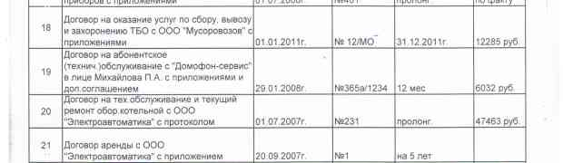 Перечень договоров ТСЖ
